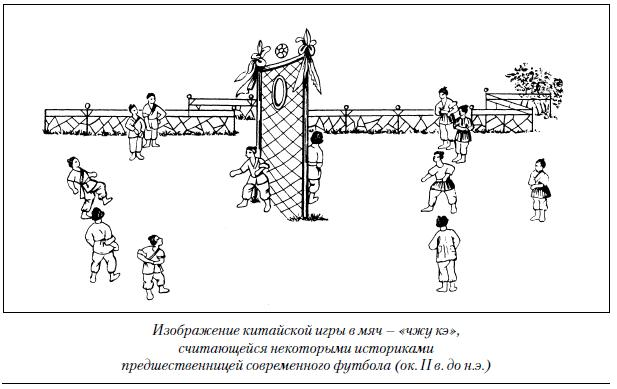 Особенности физической культуры в странах древнего востока реферат 2364